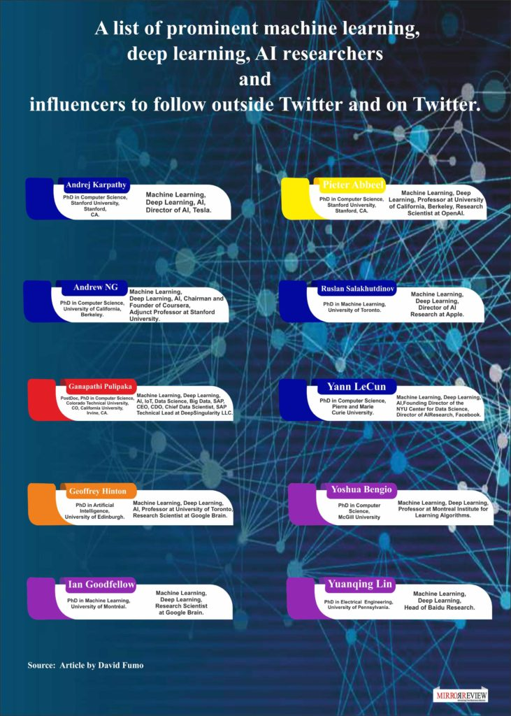 Top Data Science Influencer by Mirror Review