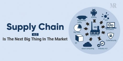 Supply Chain 4.0